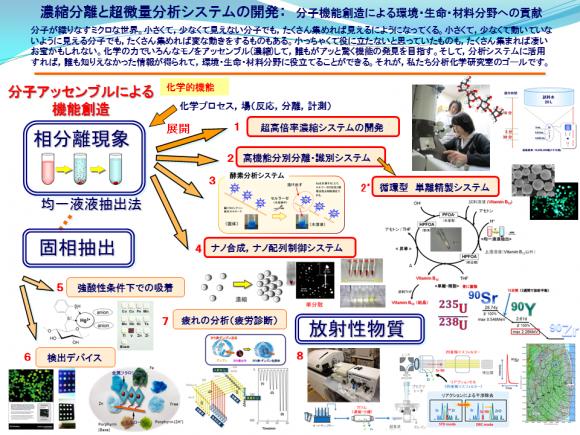 Takagai_Lab